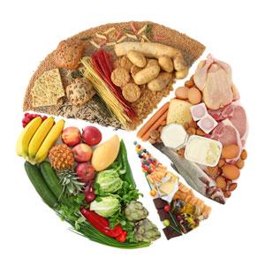 مواد غذایی مناسب در کنار هم